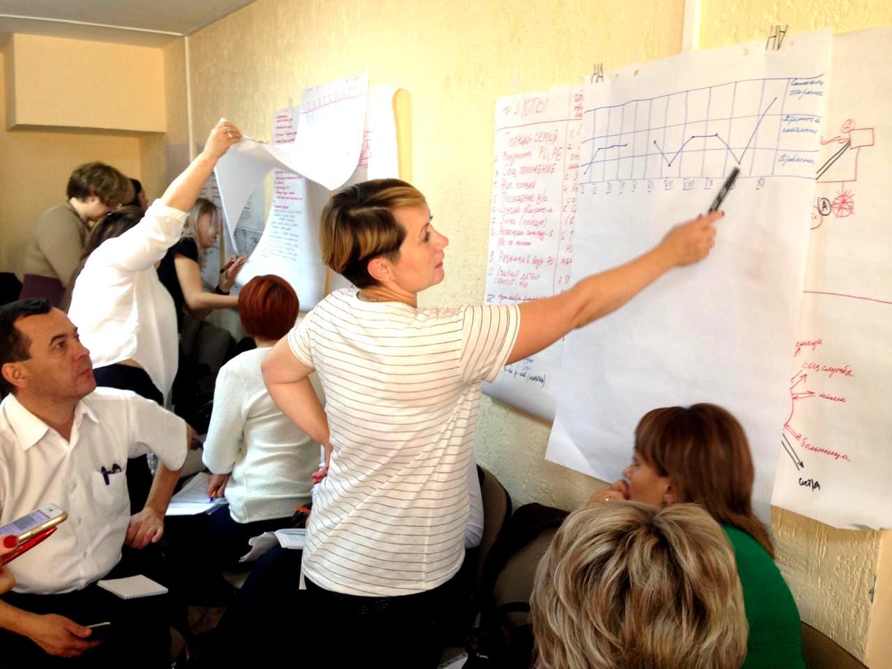 Трехдневный образовательный семинар вУфе